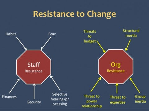 how to overcome resistance to change in an organisation